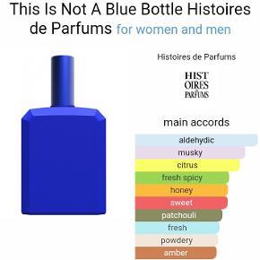 Histoires De Parfums parfume