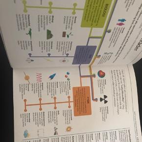 Hjælp dit barn med fysik biologi og kemi en super god bog til 9 klasserne der skal til eksamen i narturfag eller til HF/stx eleven der skal op i naturfag på c nive